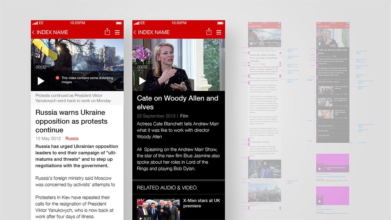 Article-Design